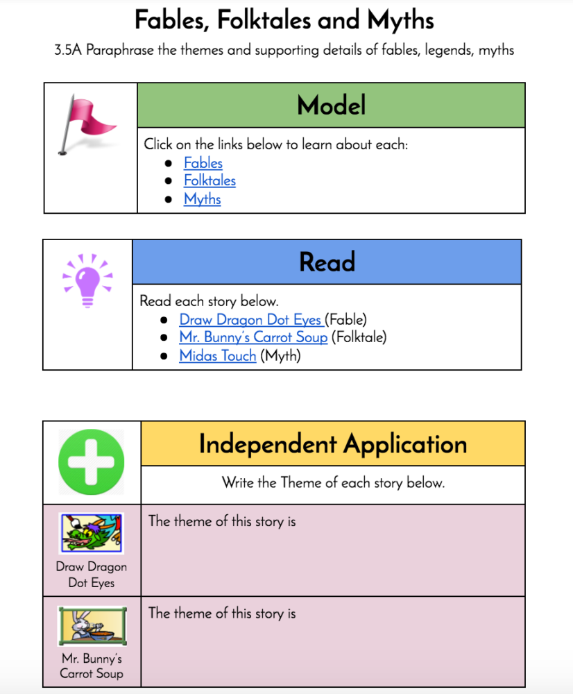Hyperdocs & Self-Paced Learning |