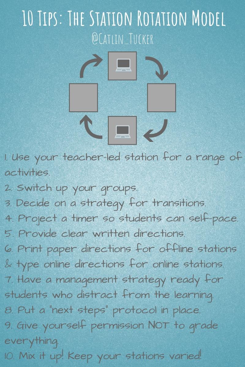 10 Tips for Teachers Using the Station Rotation Model |