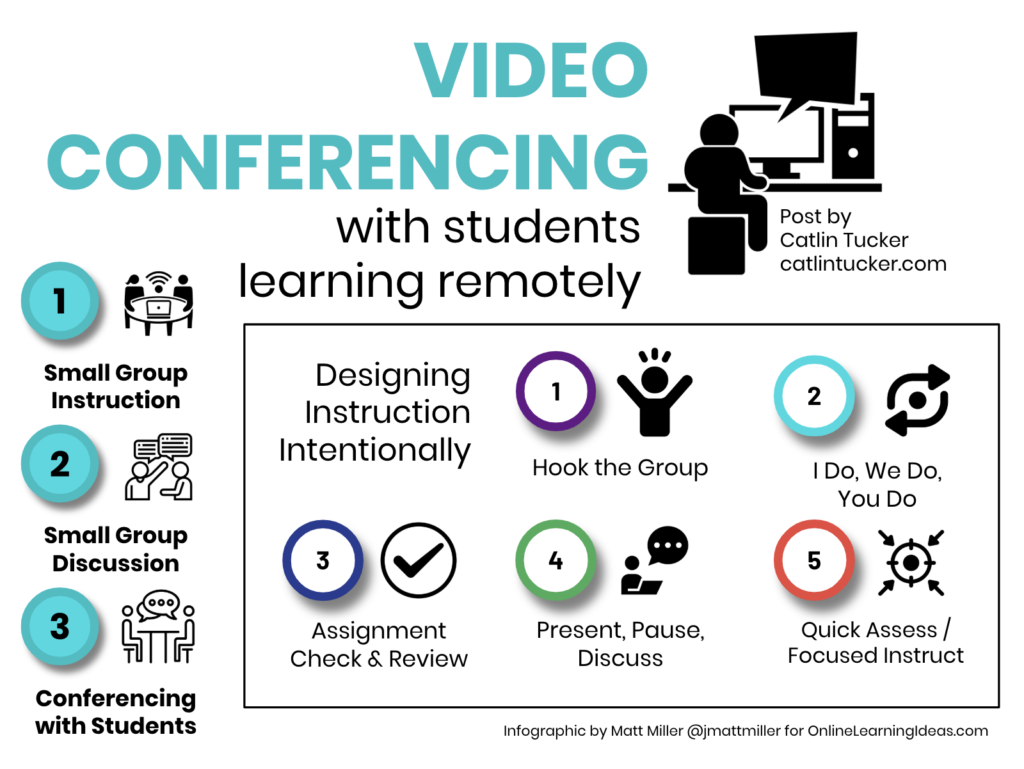 10 Ways to Use Video Conferencing with Students Learning Remotely
