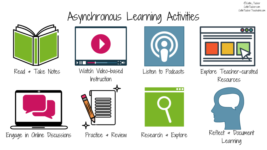 Asynchronous vs. Synchronous: How to Design for Each Type of Learning